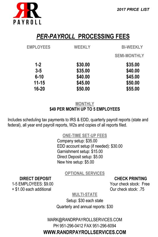 Payroll processing fees