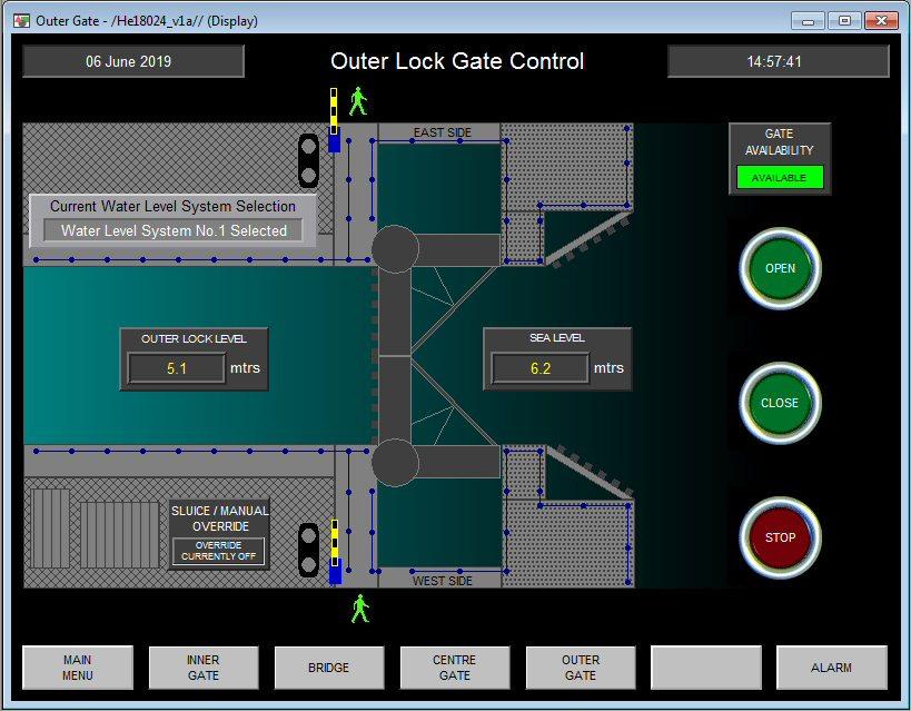 https://0201.nccdn.net/1_2/000/000/18c/b30/Outer-Gate-Control-819x639.jpg