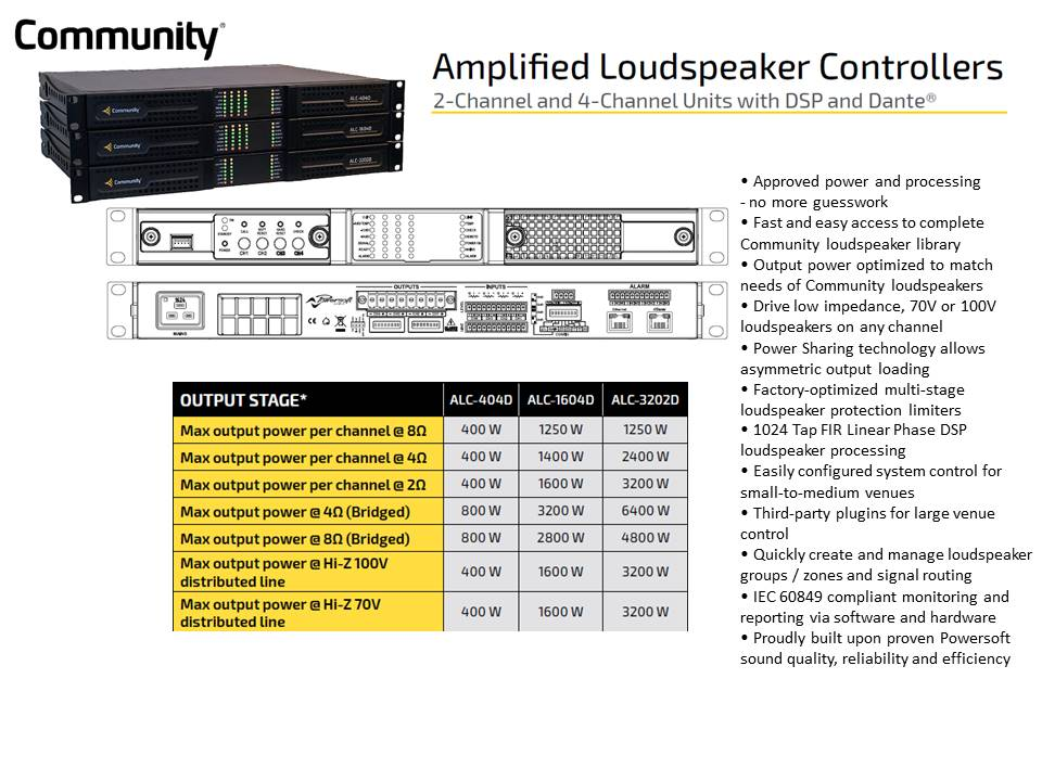 Community ALC Amps
