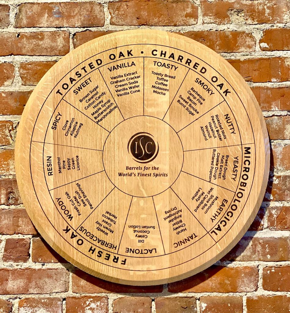 Flavor Wheel - Michter's Distillery