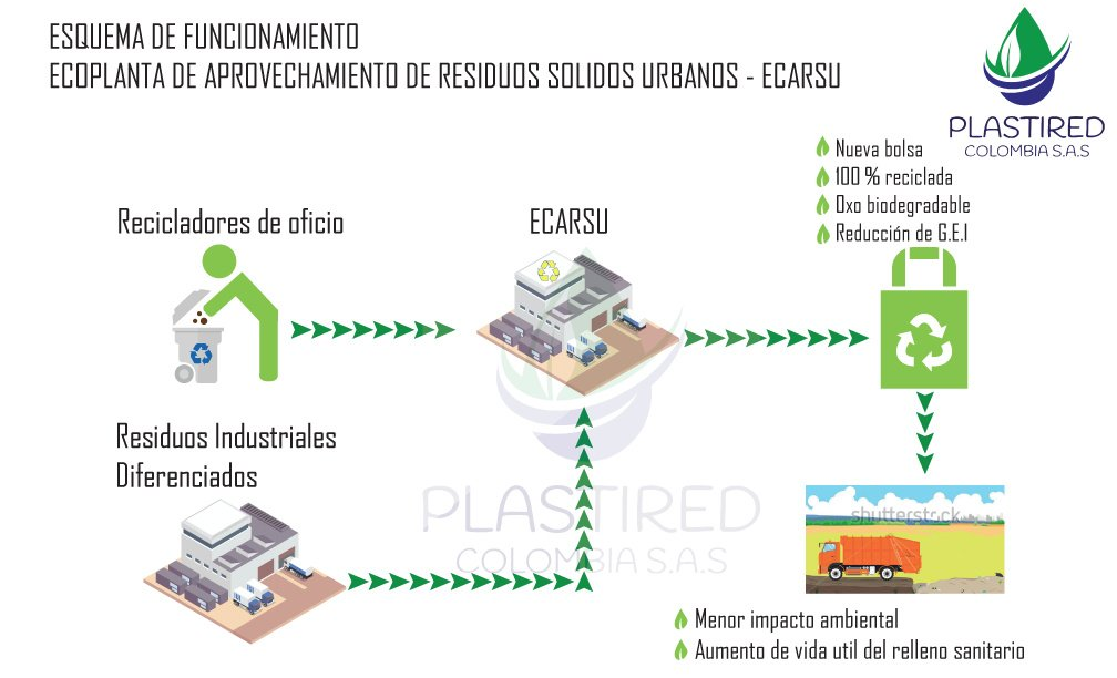 https://0201.nccdn.net/1_2/000/000/198/f67/bolsas-recicladas-1008x612.jpg