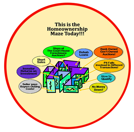 Homeownership Maze