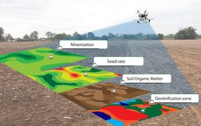Drone Scanning Soil