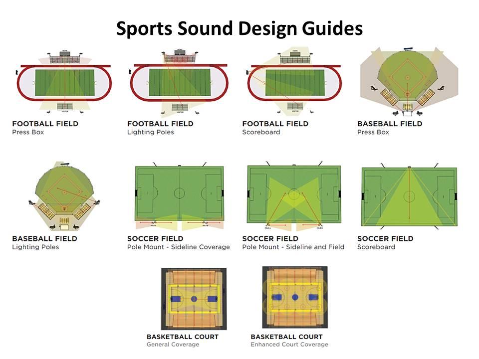 Sports Design Guide
