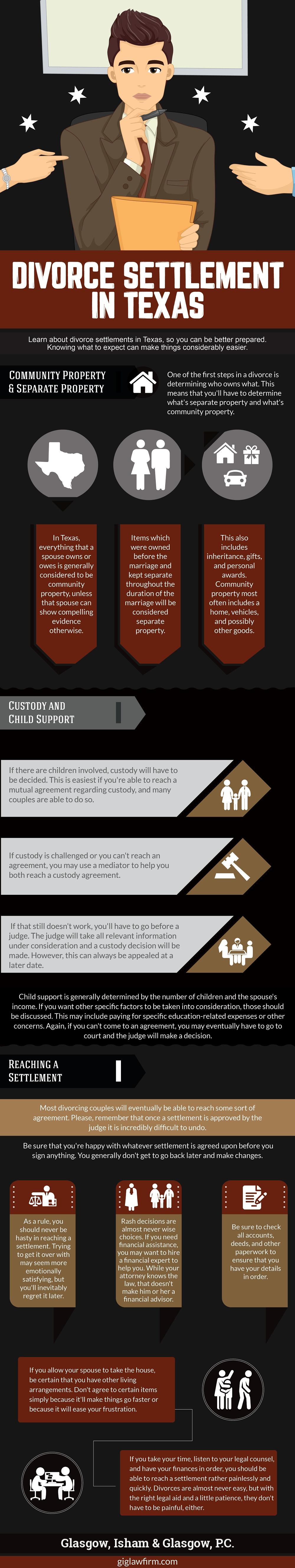 Divorce Settlement In Texas
