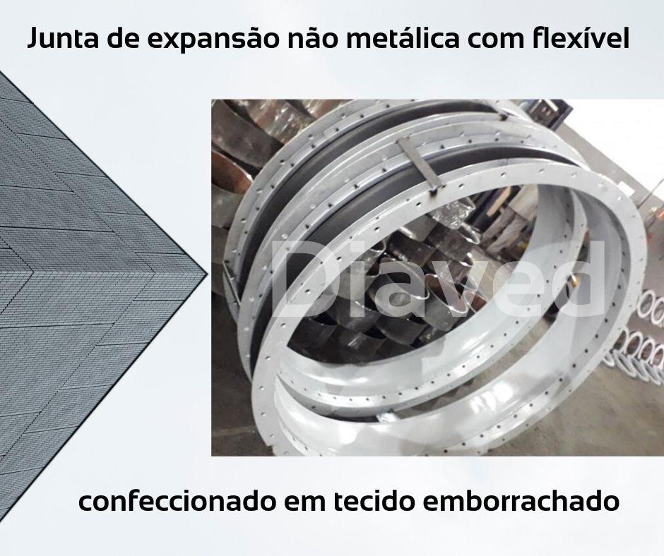 https://0201.nccdn.net/4_2/000/000/017/e75/Junta-de-expans--o-n--o-met--lica-com-flex--vel-confeccionado-em-tecido-emborrachado.jpg