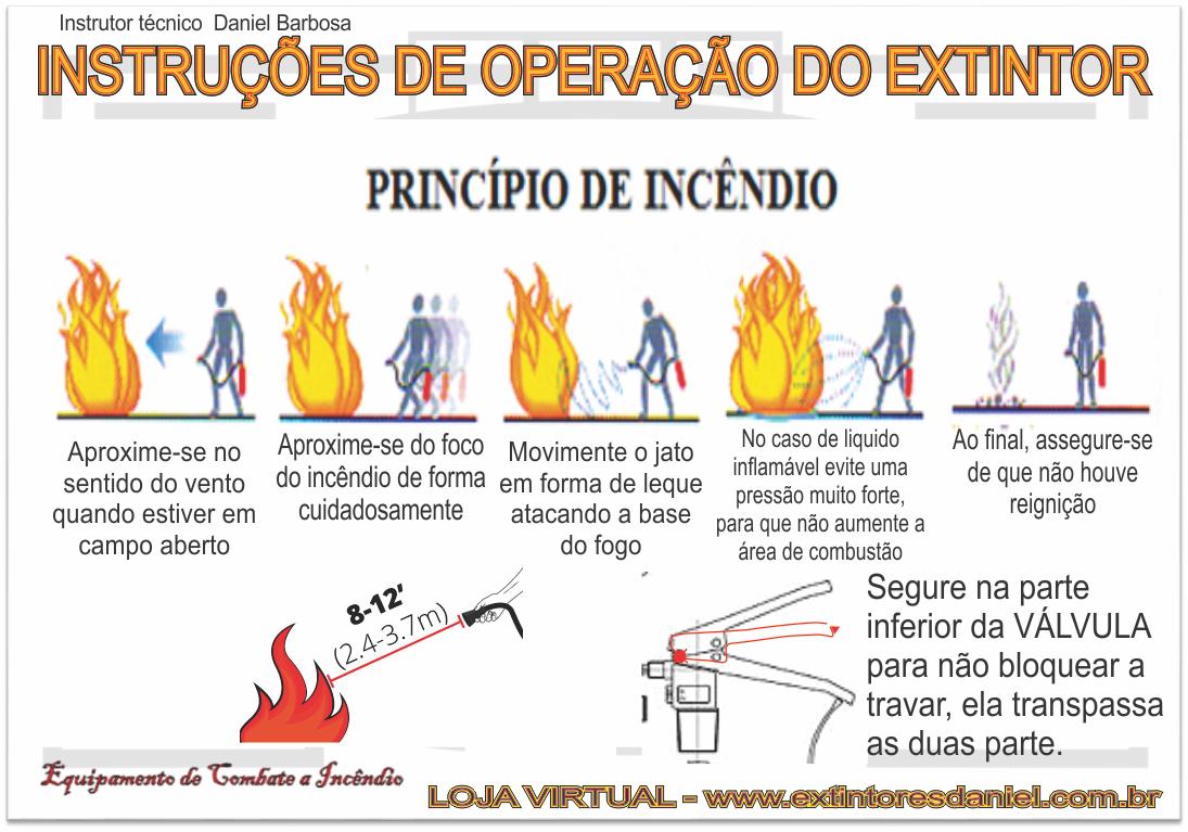 https://0201.nccdn.net/4_2/000/000/018/5fa/instru----o-de-opera----o-do-extintor-1095x767.png