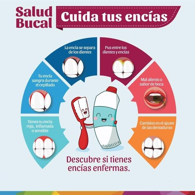https://0201.nccdn.net/4_2/000/000/038/2d3/Saludbucal-enc--a-662x662.jpg
