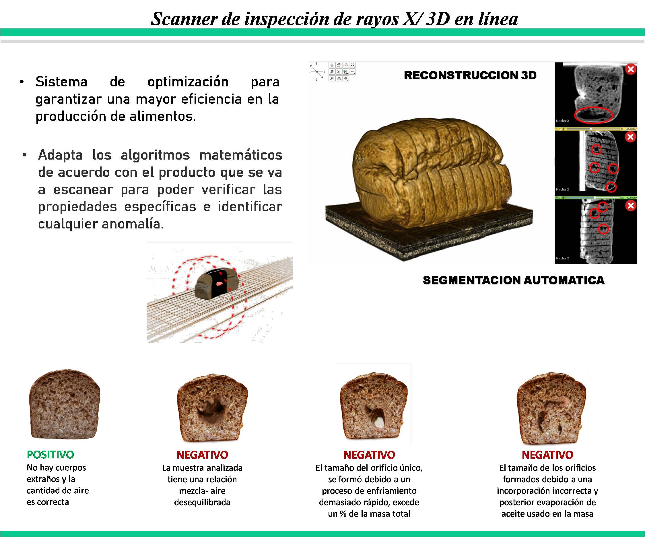 https://0201.nccdn.net/4_2/000/000/038/2d3/bakery-rayos-x.jpg