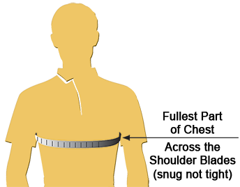 How To Measure Chest Measurement