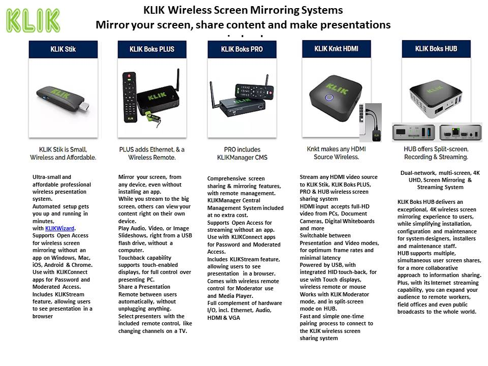 KLIK Wireless Screen Sharing