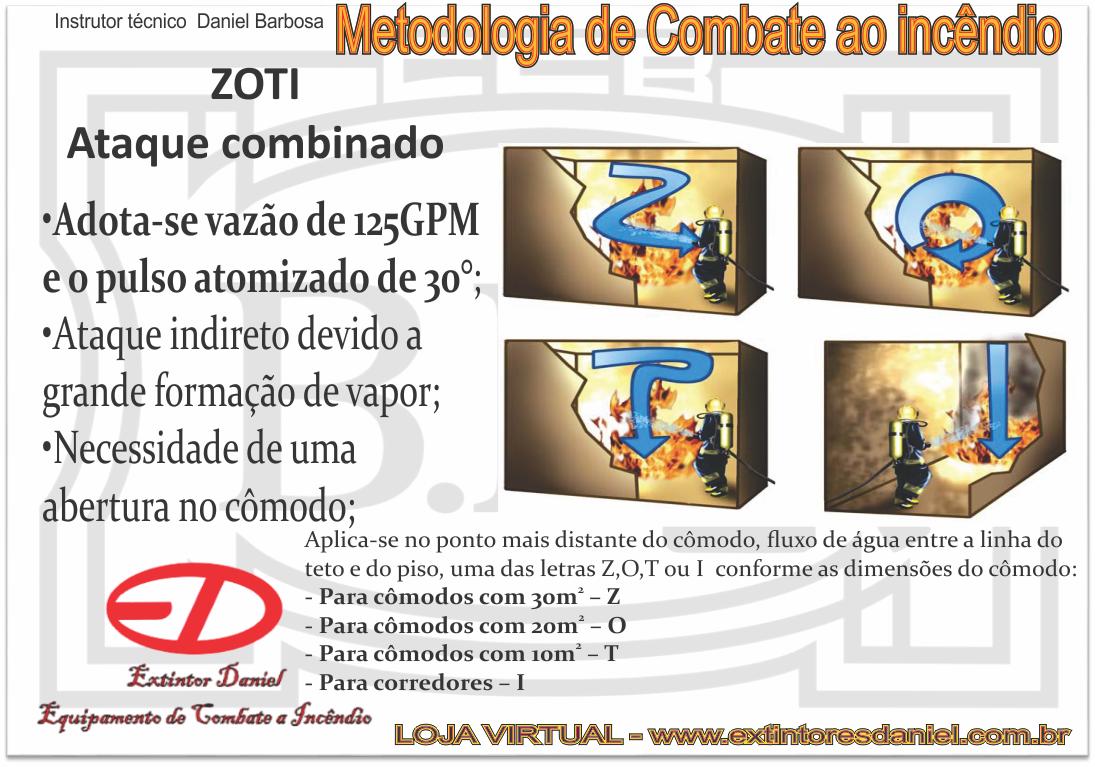 https://0201.nccdn.net/4_2/000/000/038/2d3/metorologia-de-inc-resf-zoti-1095x767.png
