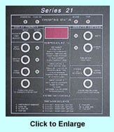 Series 21 Face Plate