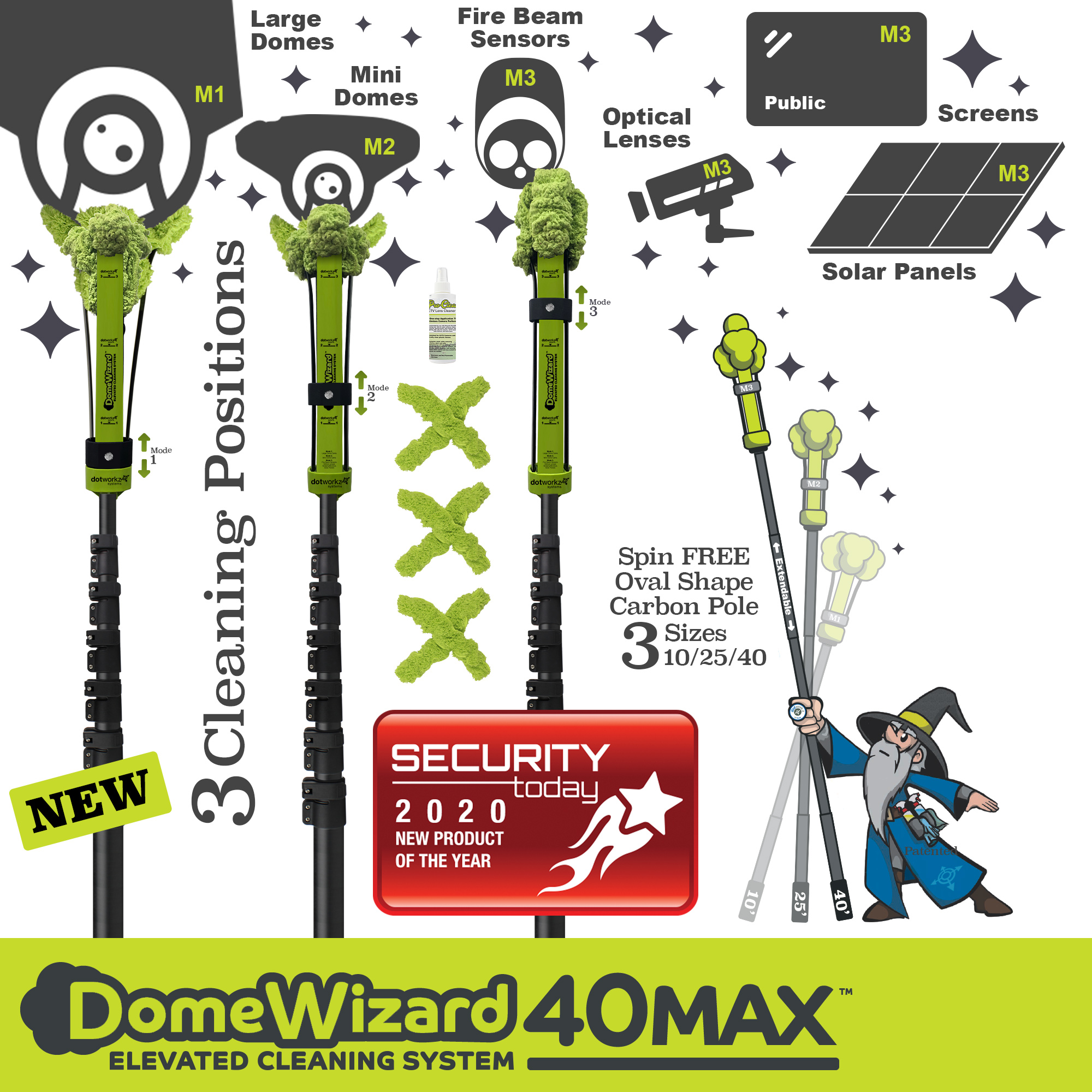 DomeWizard 40Max – Elevated Cleaning System (DW-40MAX) with 3 Cleaning Modes