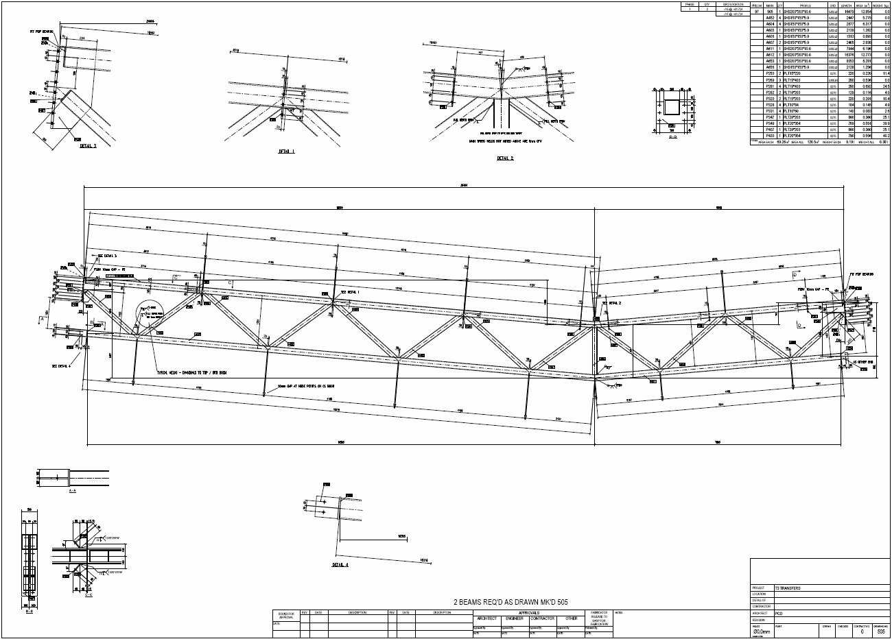 https://0201.nccdn.net/4_2/000/000/03f/ac7/truss_1-1300x932.jpg