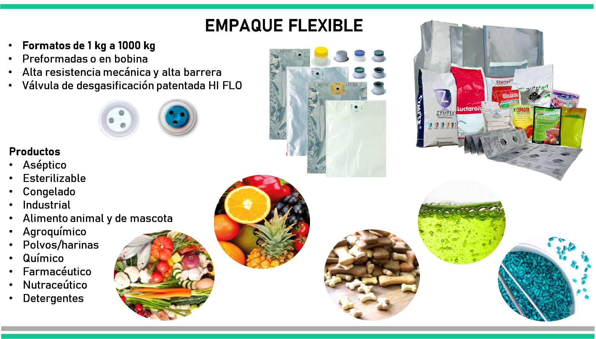 https://0201.nccdn.net/4_2/000/000/046/6ea/fruta-y-vegetales4.jpg