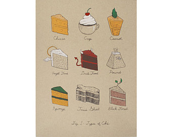 "Types of Cake Silkscreen 12"" X 16"" $50."