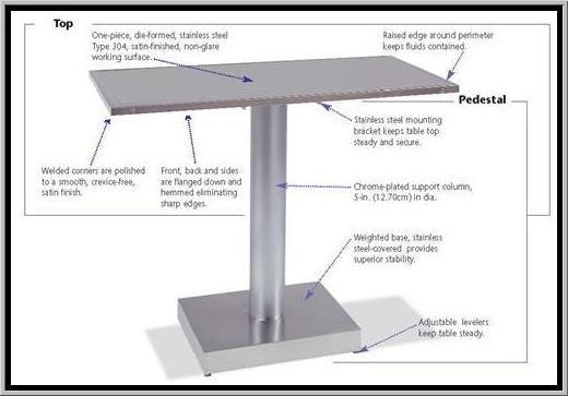 suburban_pesestal_exam_table