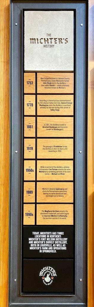 Timeline - Michter's Distillery