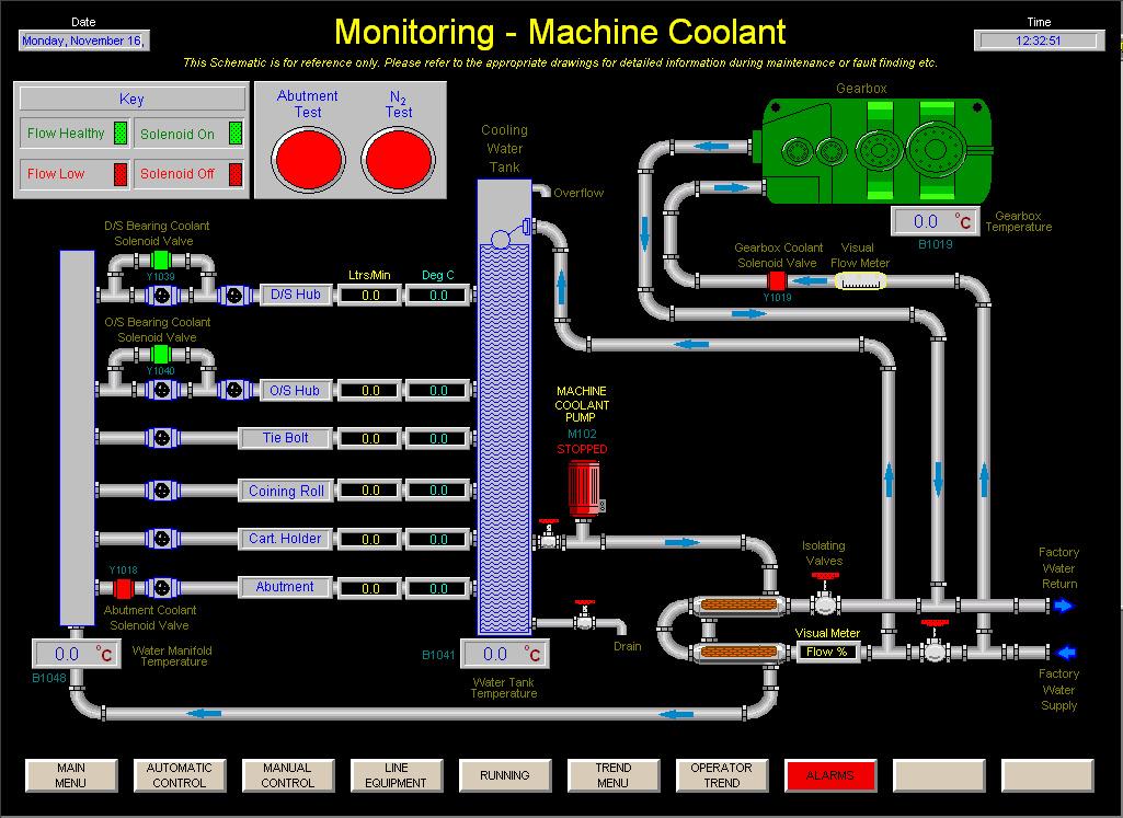 https://0201.nccdn.net/4_2/000/000/060/85f/Machine-Coolant-1-1025x747.jpg
