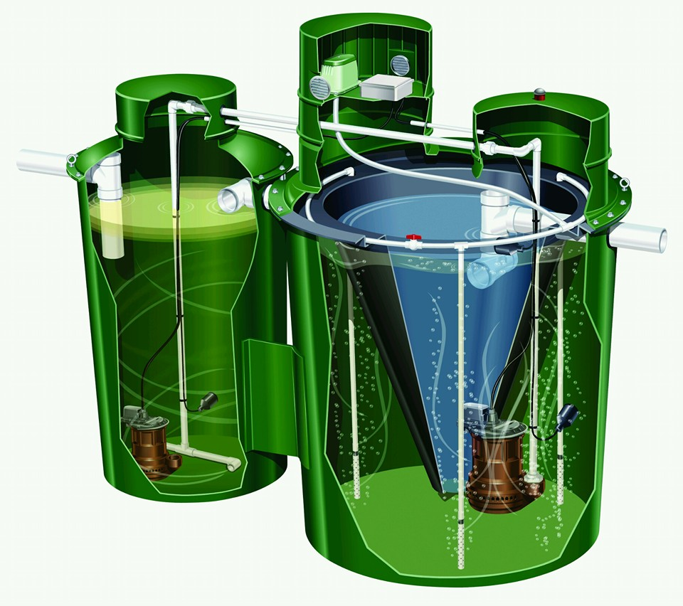 NSF 245 Water Disposal System
