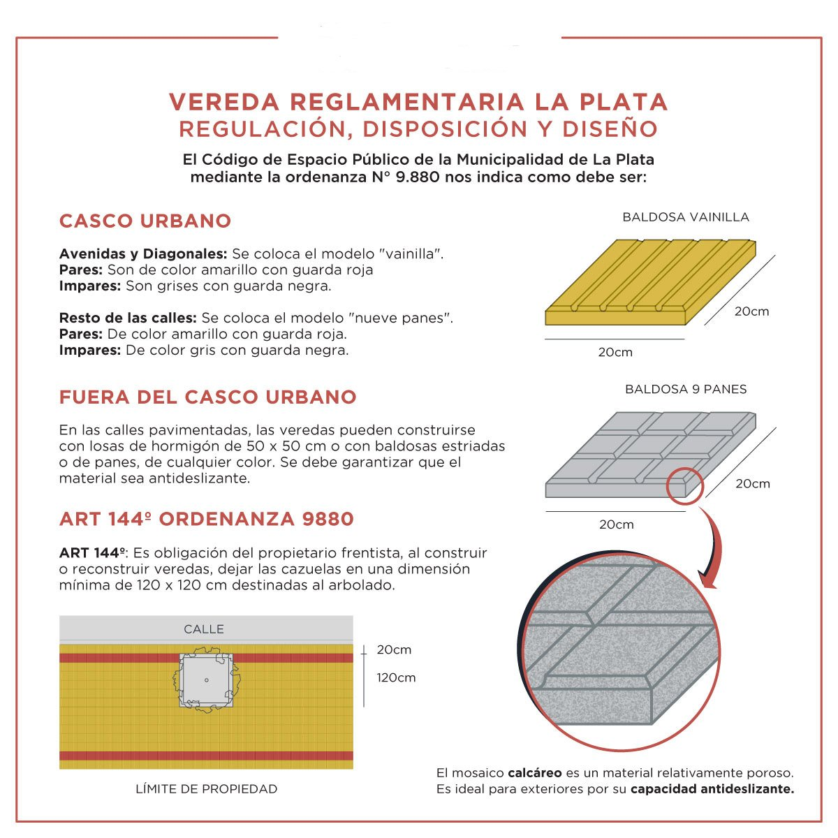 Infografía La Plata