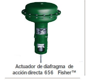 https://0201.nccdn.net/4_2/000/000/06b/a1b/Actuador8-337x312.jpg
