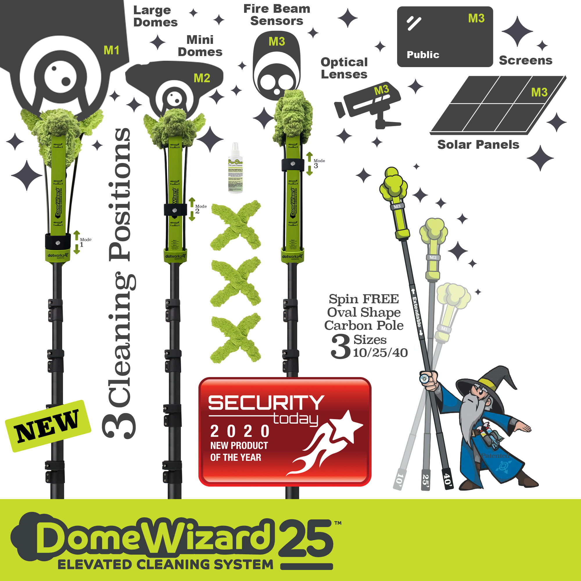 DomeWizard 25 – Elevated Cleaning System (DW-25) with 3 Cleaning Modes