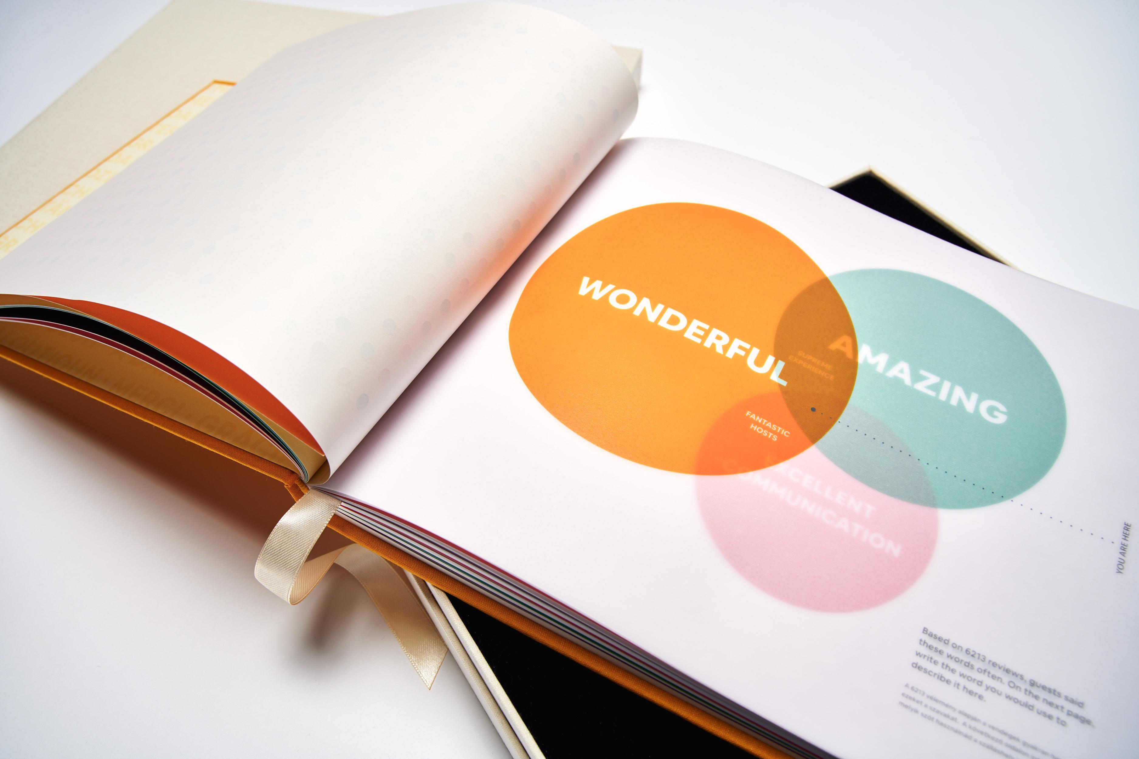 airbnb Superhost guestbook design
