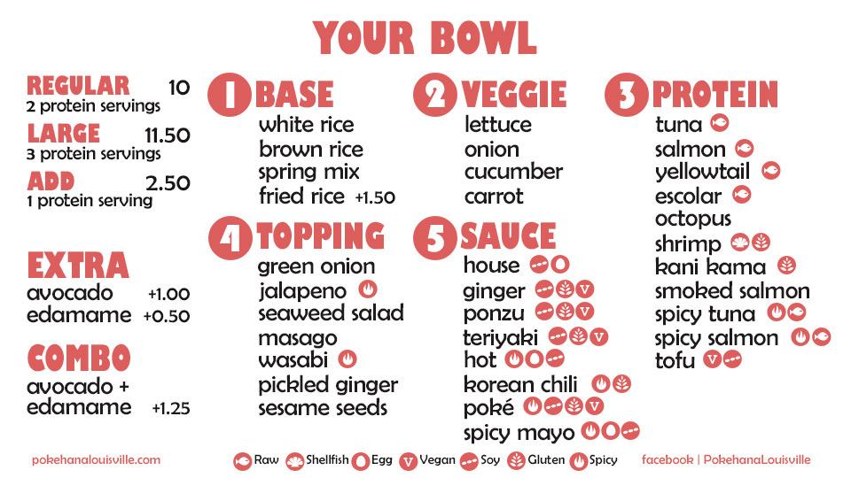 Pokehana Custom Your Bowls