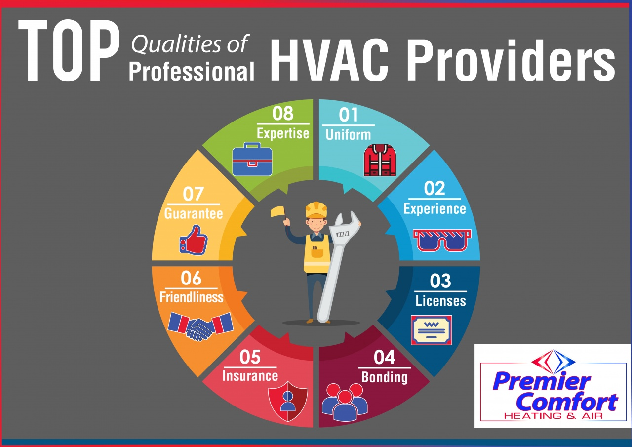 top qualities of professional HVAC providers