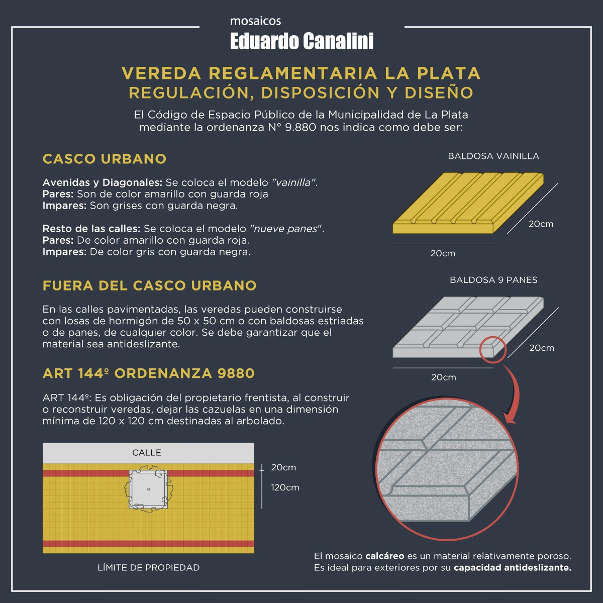 Vereda reglamentaria La Plata